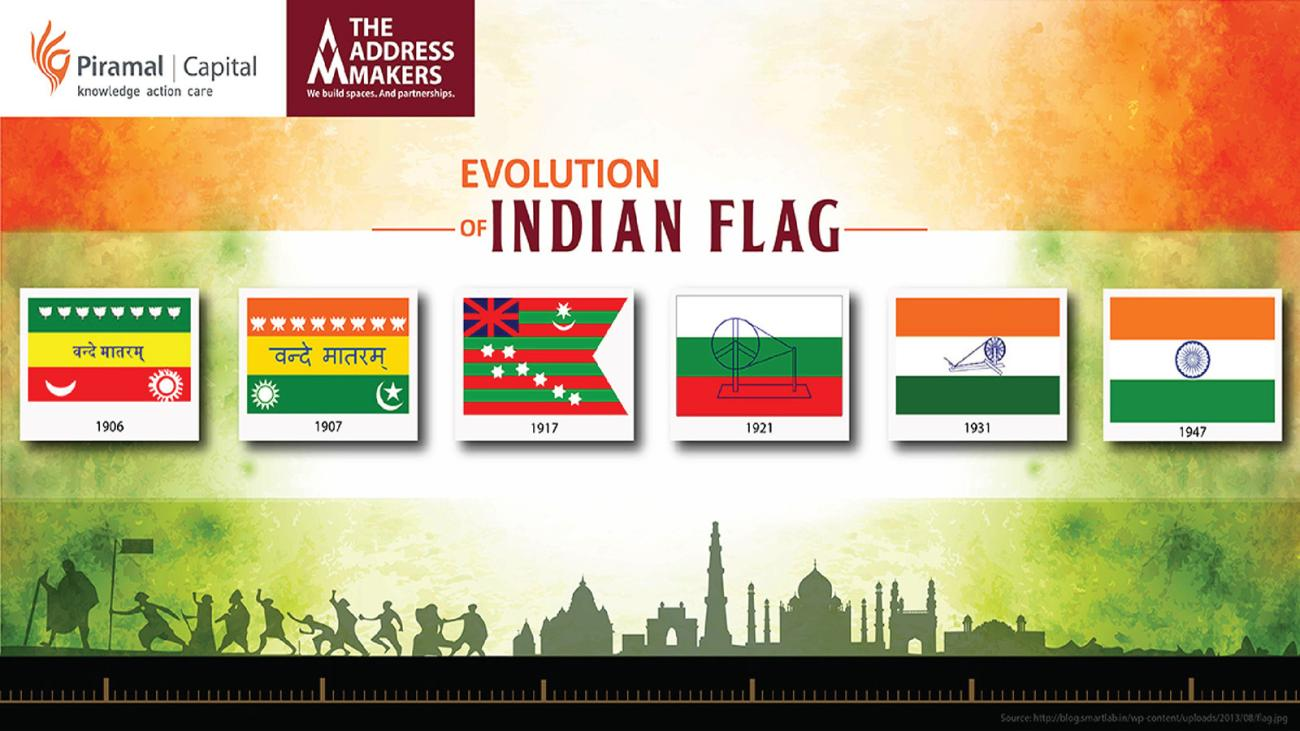 August 2015 Indian Independence Day Campaign on Facebook conceptualised and created by Kreo Design & Innovation for The Address Makers
